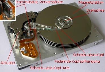 Festplatte partitionieren oder nicht